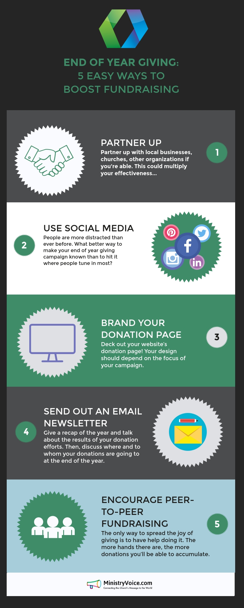 end-of-year fundraising infographic